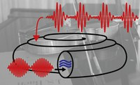New publication in Nature Physics